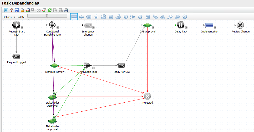 Dependency diagrams ccuart Choice Image